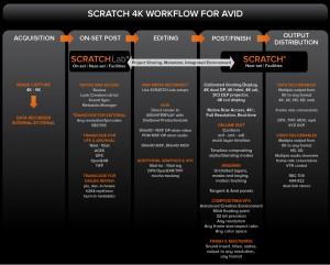 4K-Workflow_Avid (1)
